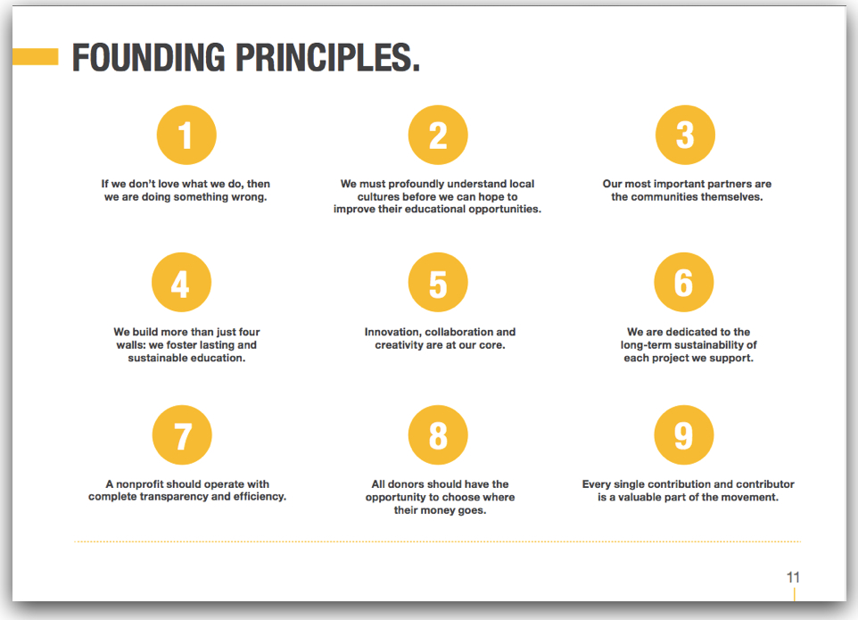 PoP Founding Principles