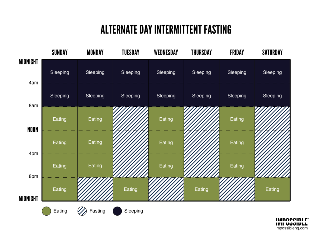 alternate-day-intermittent-fasting-schedule