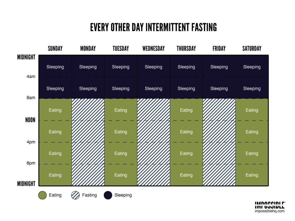 every-other-day-intermittent-fasting-schedule